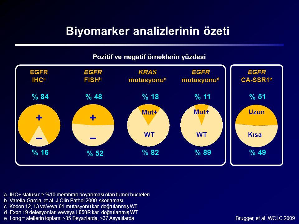 Biyomarker analizlerinin özeti