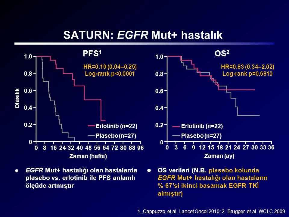 SATURN: EGFR Mut+ hastalık