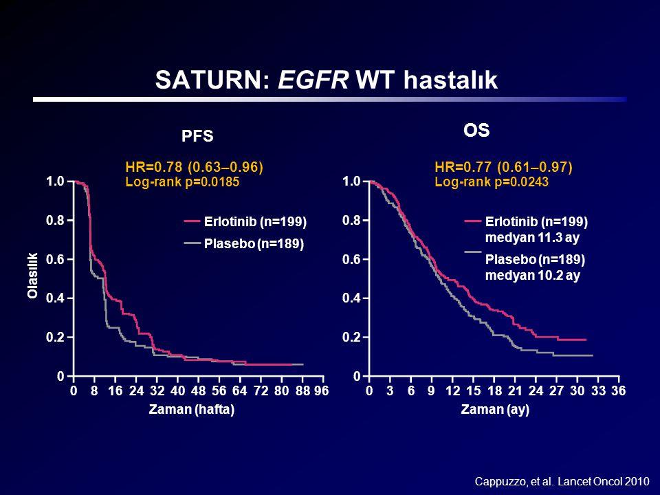 SATURN: EGFR WT hastalık