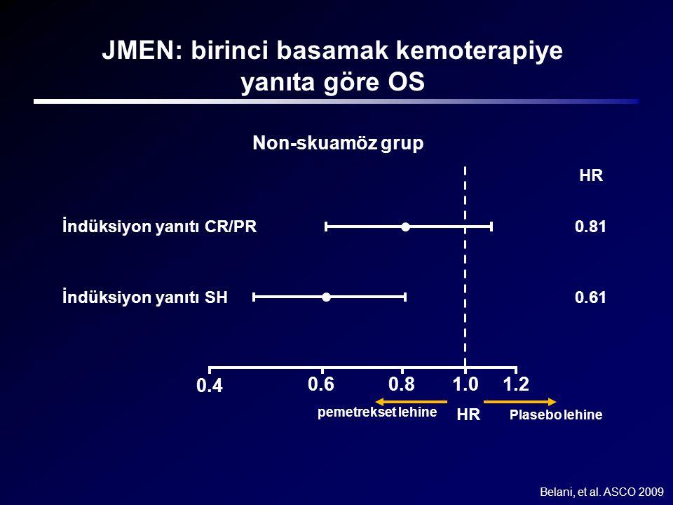 JMEN: birinci basamak kemoterapiye yanıta göre OS