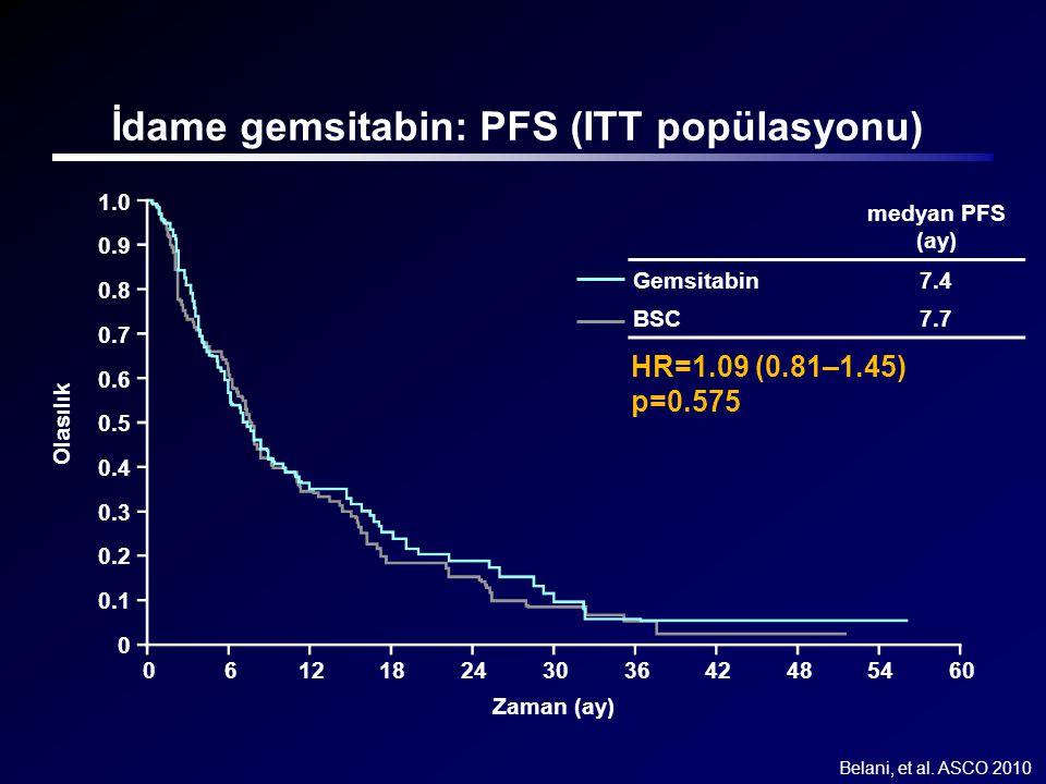 İdame gemsitabin: PFS (ITT popülasyonu)