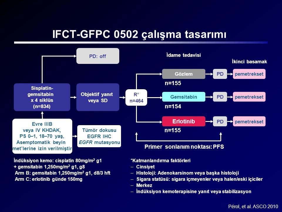 IFCT-GFPC 0502 çalışma tasarımı