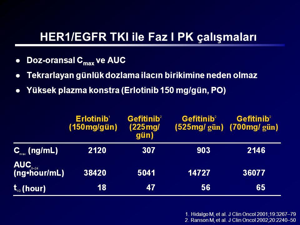HER1/EGFR TKI ile Faz I PK çalışmaları