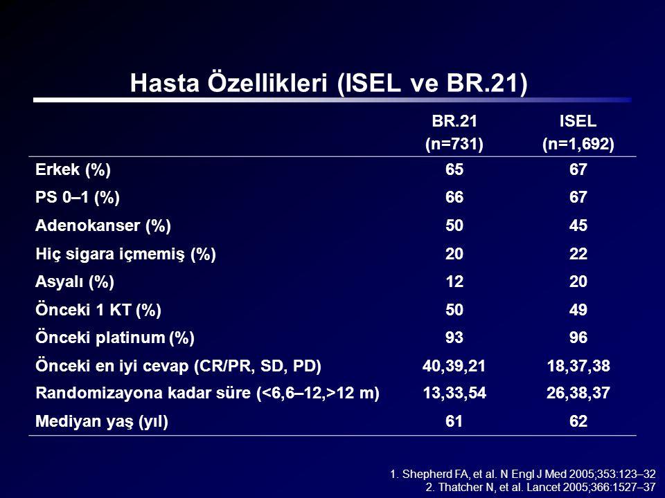 Hasta Özellikleri (ISEL ve BR.21)