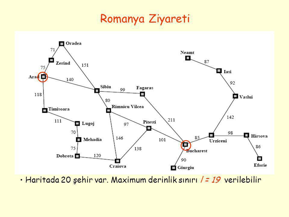 Romanya Ziyareti Haritada 20 şehir var. Maximum derinlik sınırı l = 19 verilebilir