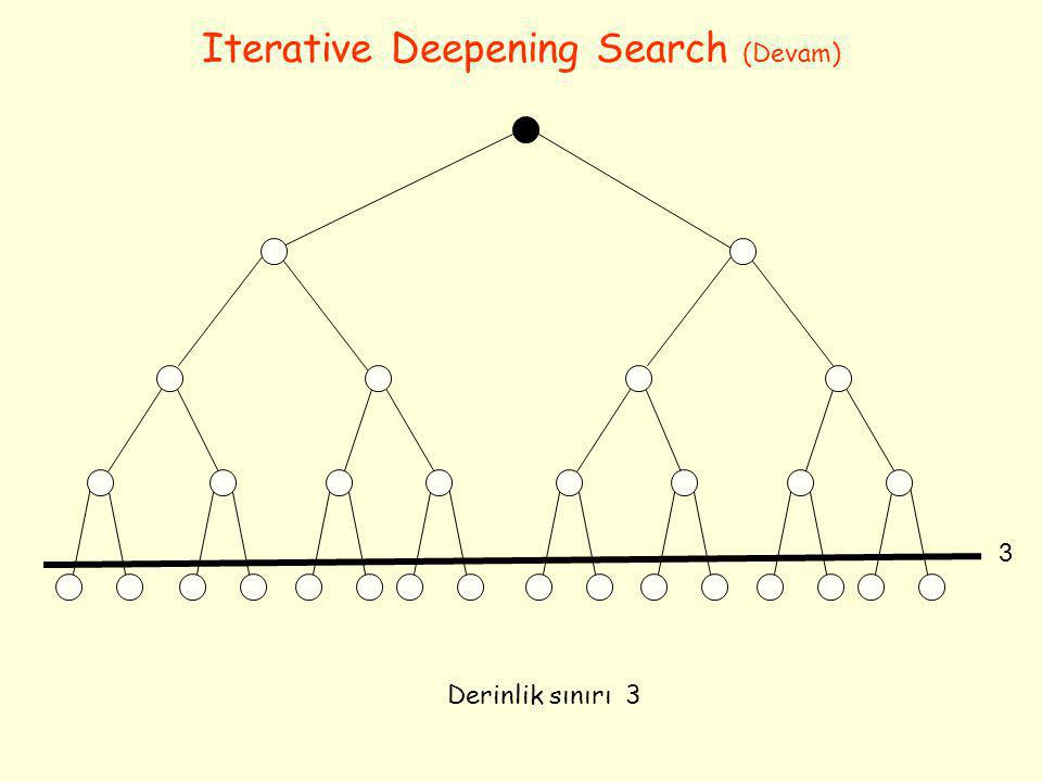 Iterative Deepening Search (Devam)