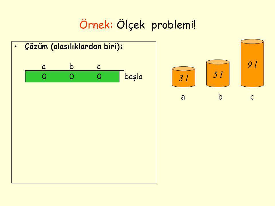 Örnek: Ölçek problemi! 9 l 5 l 3 l Çözüm (olasılıklardan biri): a b c