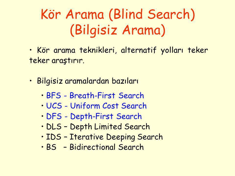 Kör Arama (Blind Search) (Bilgisiz Arama)