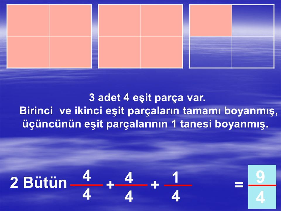 9 4 4 4 1 4 2 Bütün + + = 3 adet 4 eşit parça var.