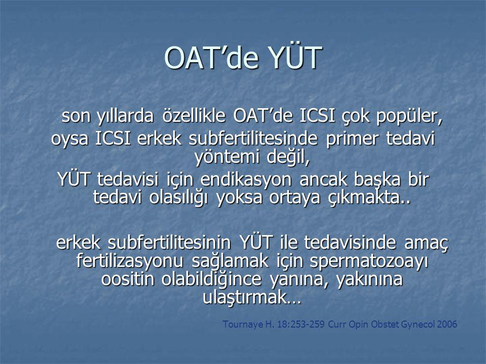 OAT'de YÜT son yıllarda özellikle OAT'de ICSI çok popüler,
