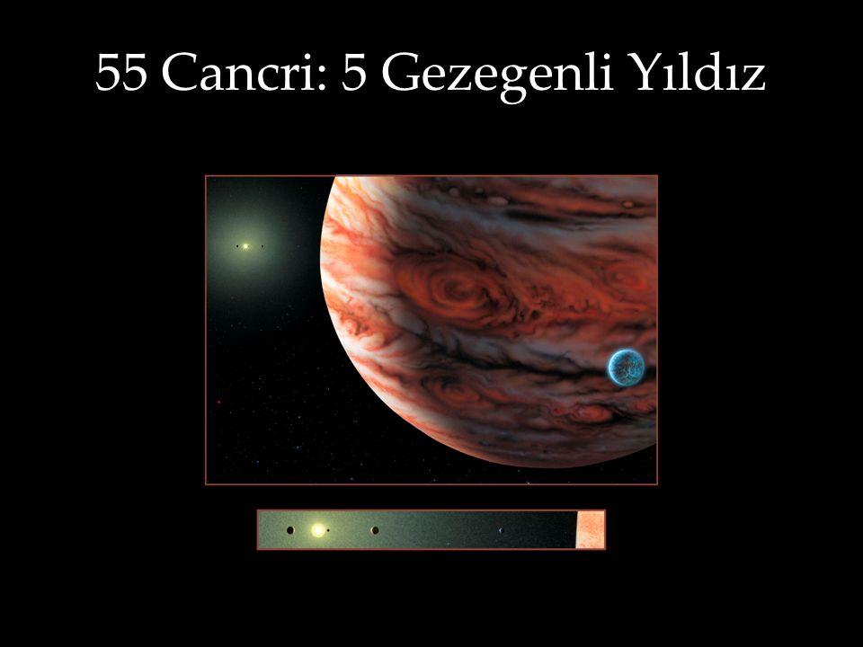 55 Cancri: 5 Gezegenli Yıldız