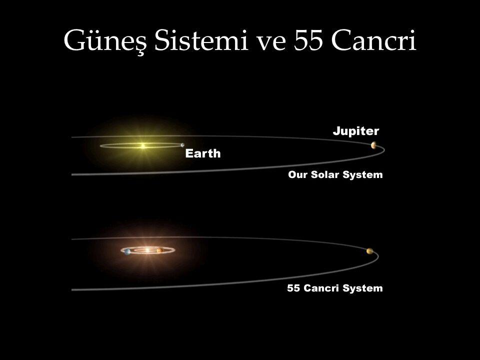 Güneş Sistemi ve 55 Cancri
