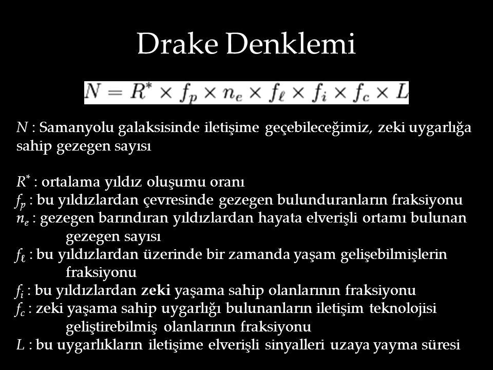 Drake Denklemi N : Samanyolu galaksisinde iletişime geçebileceğimiz, zeki uygarlığa sahip gezegen sayısı.