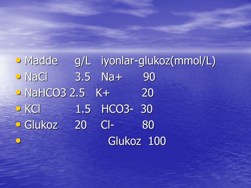 Madde g/L iyonlar-glukoz(mmol/L)