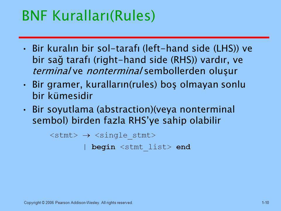 BNF Kuralları(Rules)