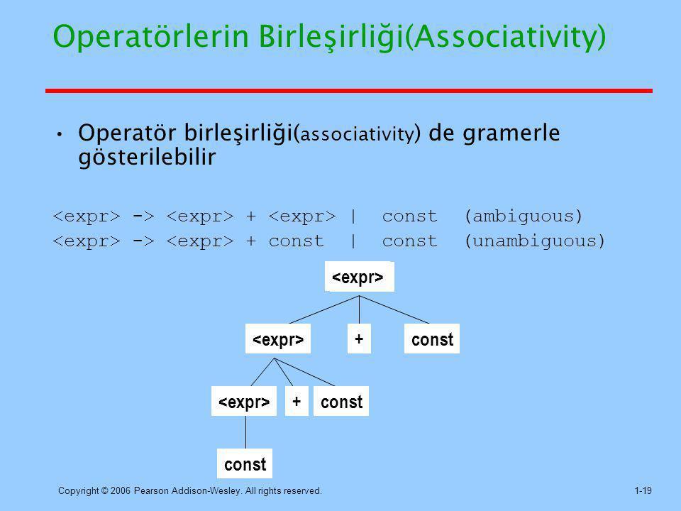 Operatörlerin Birleşirliği(Associativity)