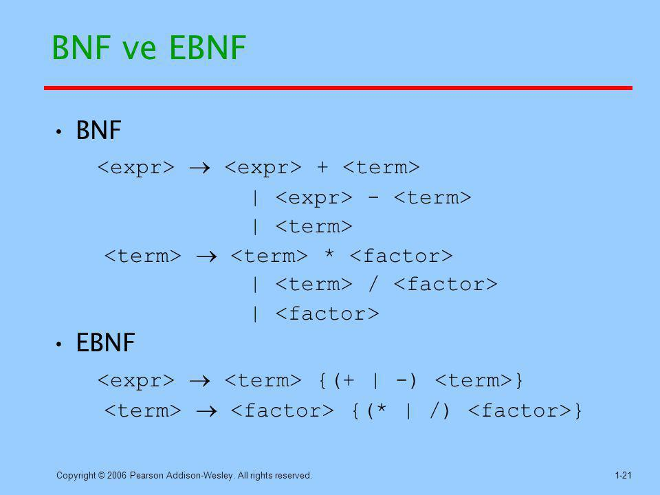 BNF ve EBNF BNF <expr>  <expr> + <term> EBNF