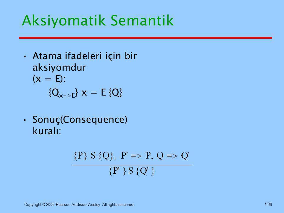 Aksiyomatik Semantik Atama ifadeleri için bir aksiyomdur (x = E):