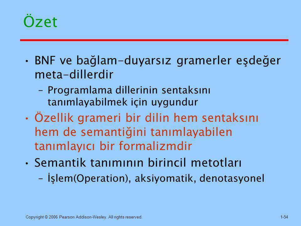 Özet BNF ve bağlam-duyarsız gramerler eşdeğer meta-dillerdir