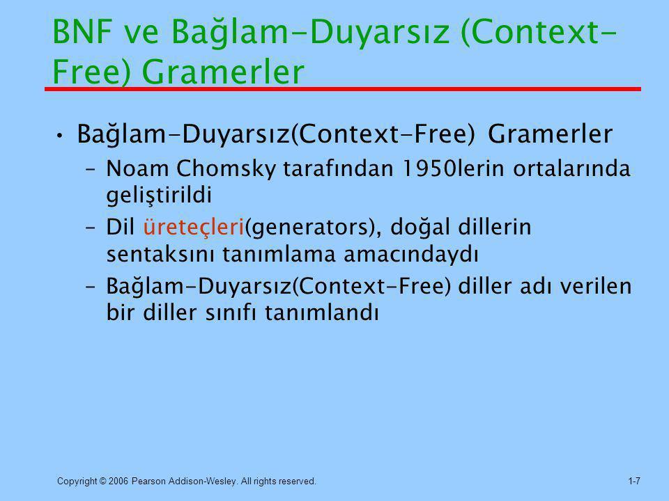 BNF ve Bağlam-Duyarsız (Context-Free) Gramerler