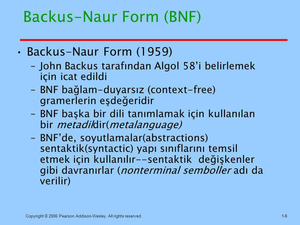 Backus-Naur Form (BNF)