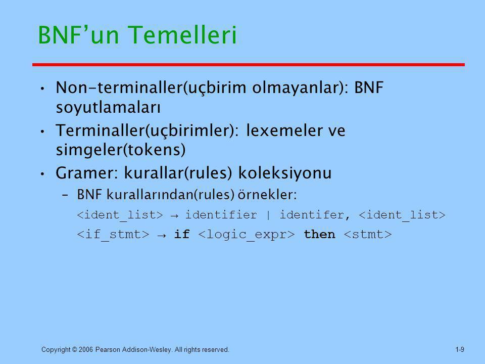 BNF'un Temelleri Non-terminaller(uçbirim olmayanlar): BNF soyutlamaları. Terminaller(uçbirimler): lexemeler ve simgeler(tokens)