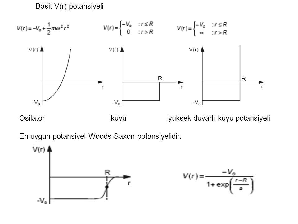 Basit V(r) potansiyeli