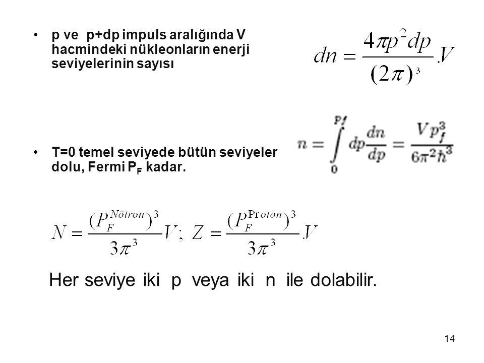 Her seviye iki p veya iki n ile dolabilir.