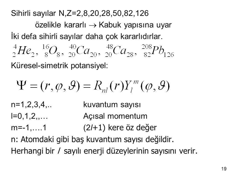 Sihirli sayılar N,Z=2,8,20,28,50,82,126 özelikle kararlı  Kabuk yapısına uyar. İki defa sihirli sayılar daha çok kararlıdırlar.
