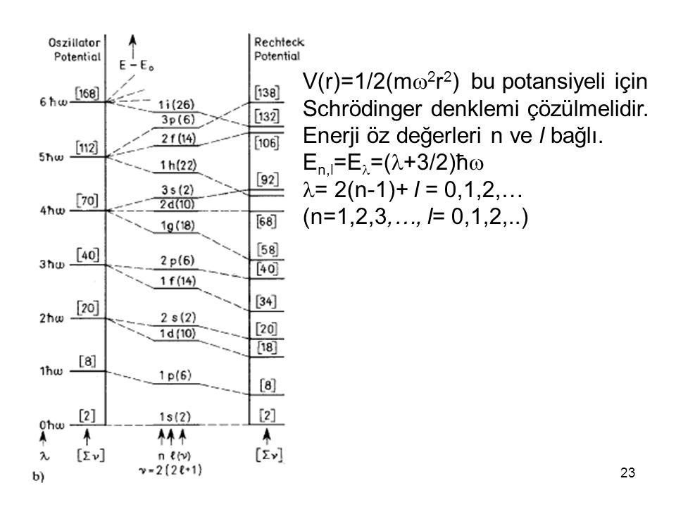 V(r)=1/2(m2r2) bu potansiyeli için Schrödinger denklemi çözülmelidir.