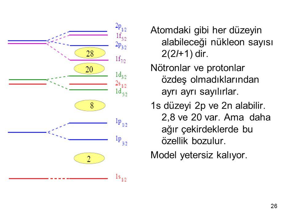 Atomdaki gibi her düzeyin alabileceği nükleon sayısı 2(2l+1) dir.
