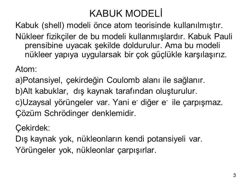 KABUK MODELİ Kabuk (shell) modeli önce atom teorisinde kullanılmıştır.