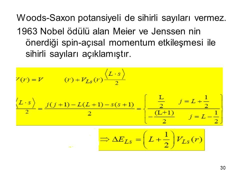 Woods-Saxon potansiyeli de sihirli sayıları vermez.