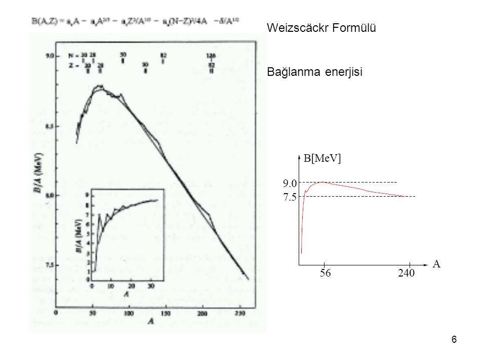Weizscäckr Formülü Bağlanma enerjisi