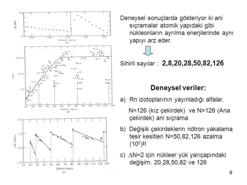 Deneysel sonuçlarda gösteriyor ki ani sıçramalar atomik yapıdaki gibi nükleonların ayrılma enerjilerinde aynı yapıyı arz eder.