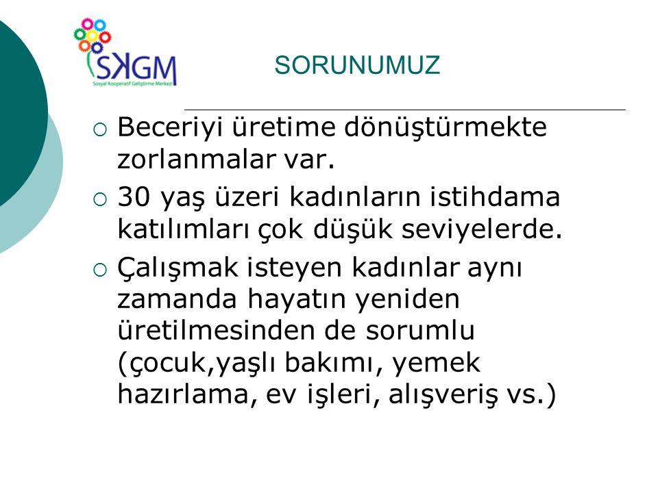 ŞİMDİKİ DURUM Kadıköy'de ikamet eden kadınlara belirli alanlarda mesleki eğitim veriyoruz. Eğitim alan kadınlar;