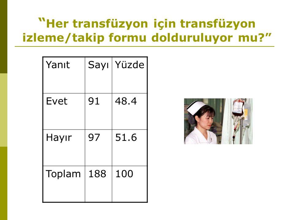 Her transfüzyon için transfüzyon izleme/takip formu dolduruluyor mu