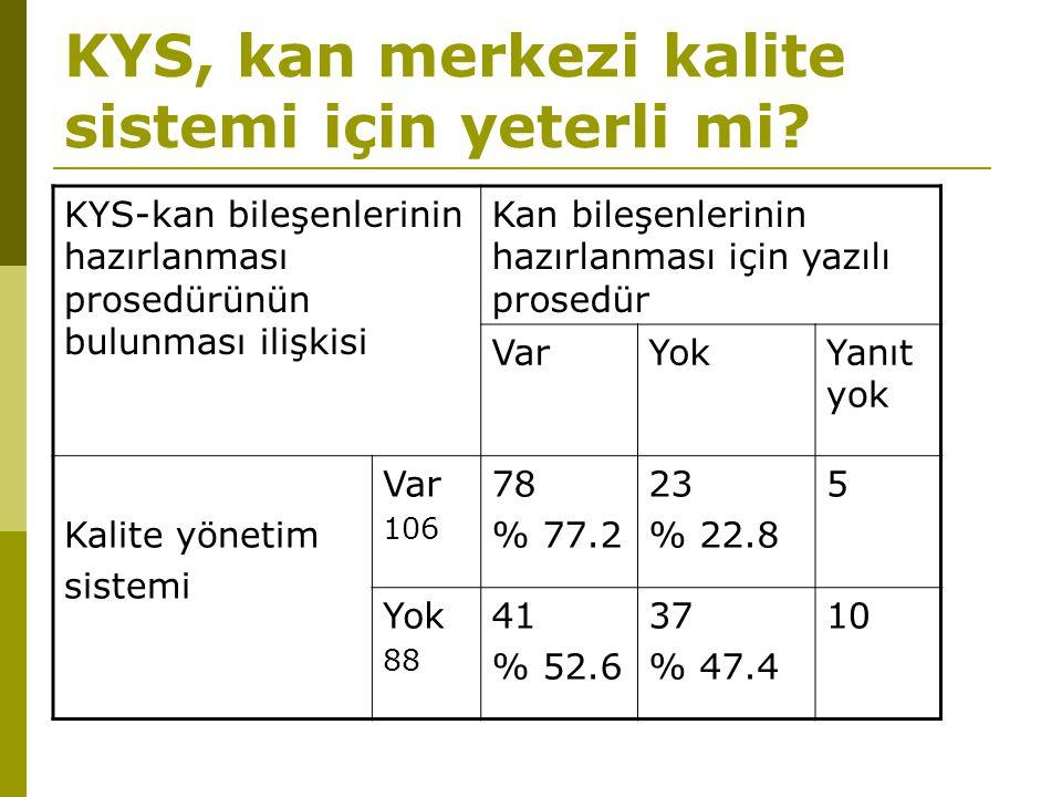 KYS, kan merkezi kalite sistemi için yeterli mi