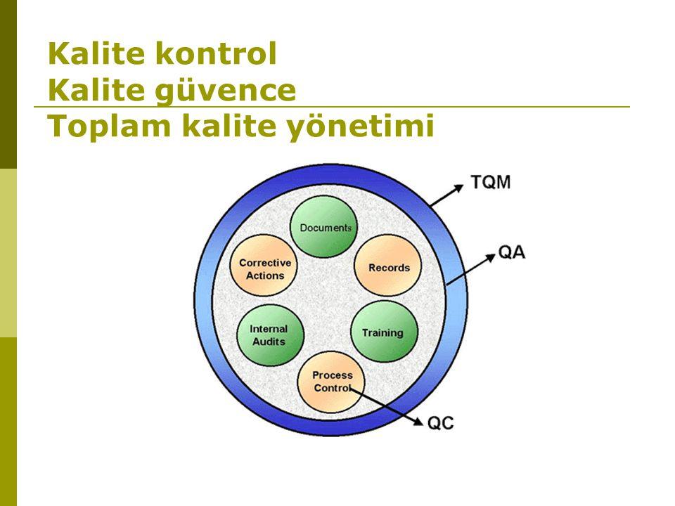 Kalite kontrol Kalite güvence Toplam kalite yönetimi