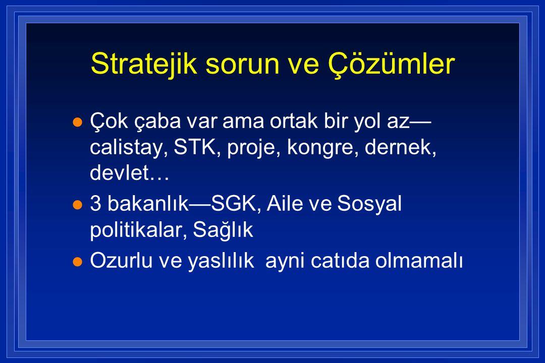 Stratejik sorun ve Çözümler