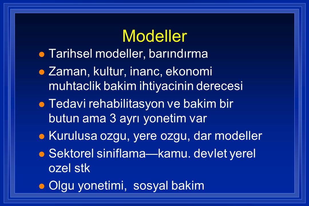 Modeller Tarihsel modeller, barındırma