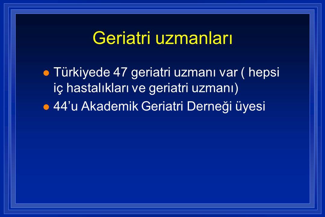 Geriatri uzmanları Türkiyede 47 geriatri uzmanı var ( hepsi iç hastalıkları ve geriatri uzmanı) 44'u Akademik Geriatri Derneği üyesi.