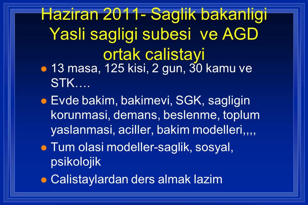 Haziran 2011- Saglik bakanligi Yasli sagligi subesi ve AGD ortak calistayi