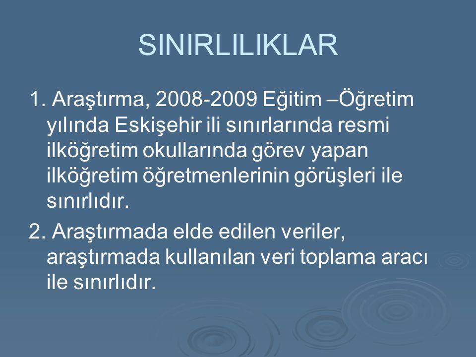 SINIRLILIKLAR