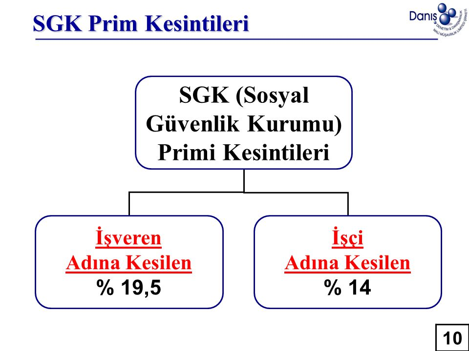 SGK (Sosyal Güvenlik Kurumu) Primi Kesintileri