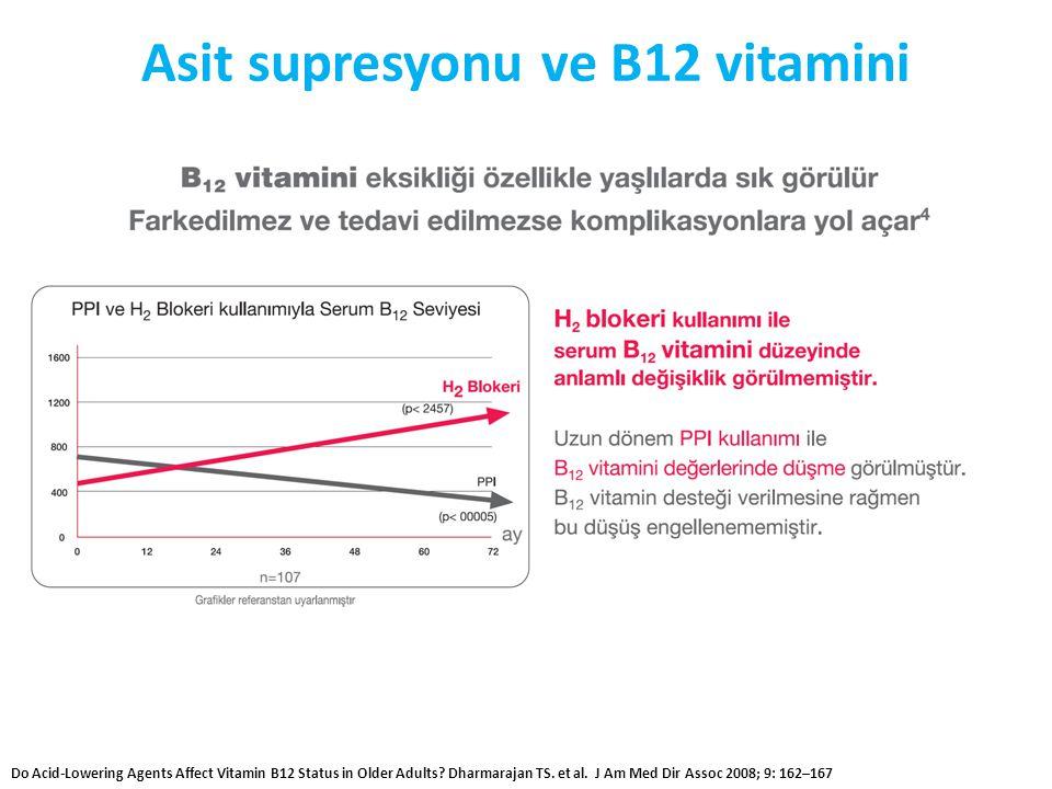 Asit supresyonu ve B12 vitamini