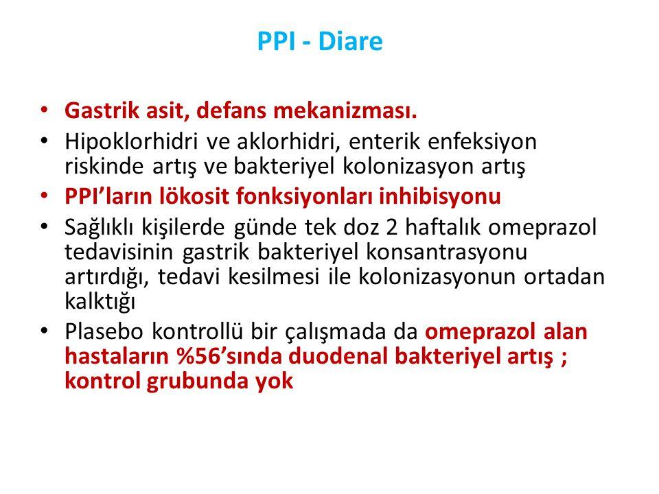 PPI - Diare Gastrik asit, defans mekanizması.