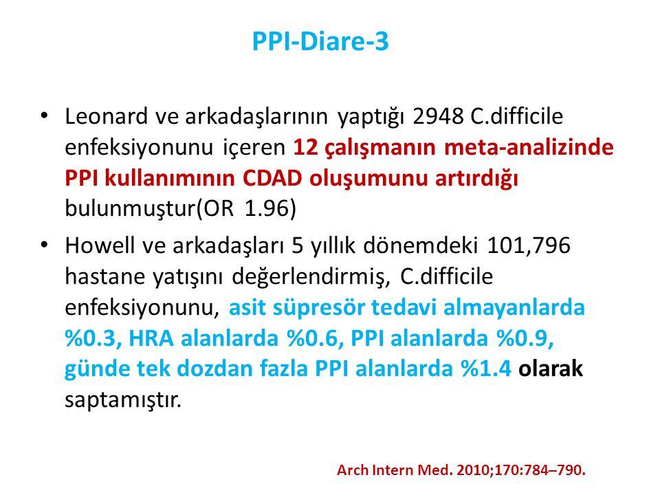 PPI-Diare-3
