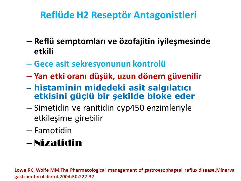 Reflüde H2 Reseptör Antagonistleri