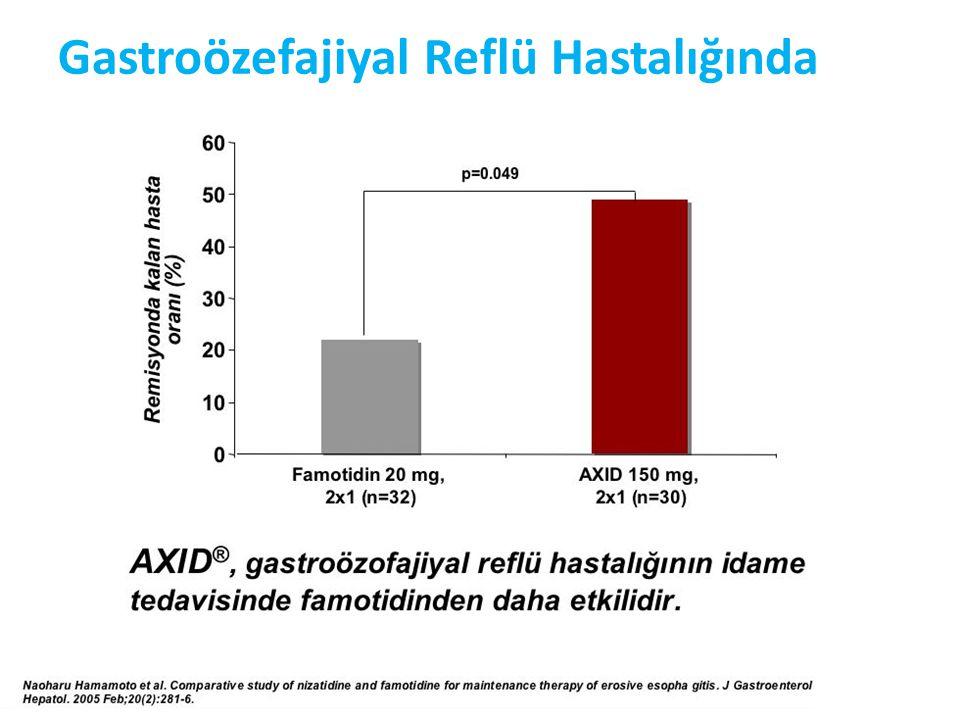 Gastroözefajiyal Reflü Hastalığında